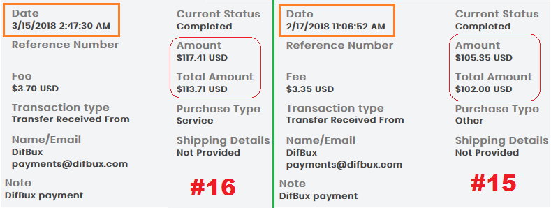 Difbux Payment Proofs